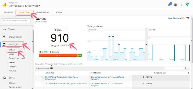 Melihat Pengunjung Blog Yang Sedang Aktif