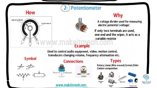 how to use potentiometer ,types circuit diagram and function