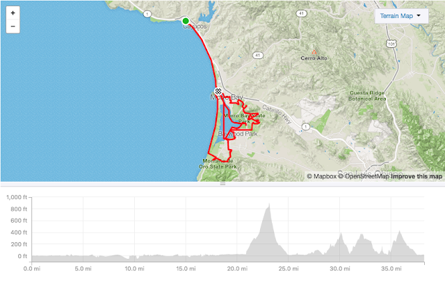 Click map to view course map on Strava