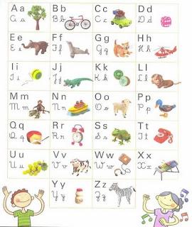 Resultado de imagen para el abecedario en cursiva