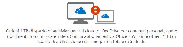 1 TB di archiviazione OneDrive ad utente