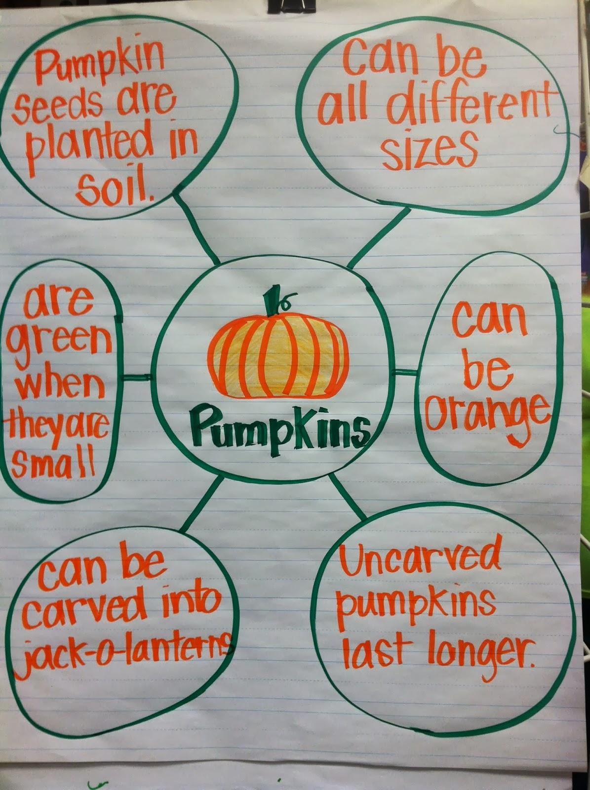 Mrs Lowes Kindergarten Korner Pumpkin Palooza Plus A