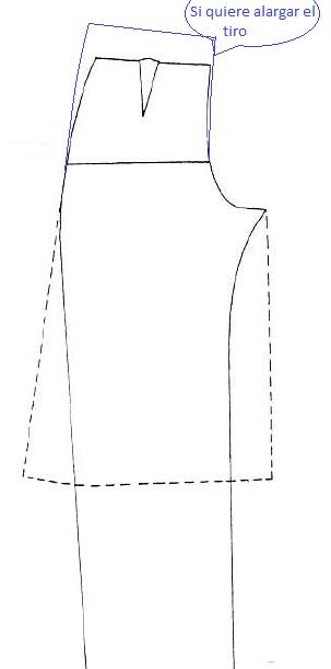 c319d9f4f Adaptar el molde del pantalón a una falda