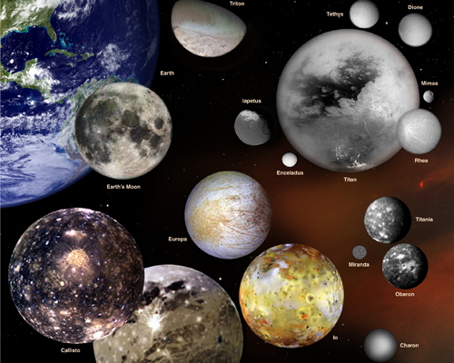 Our Solar System: Moons - READS | A Blog by Widiani