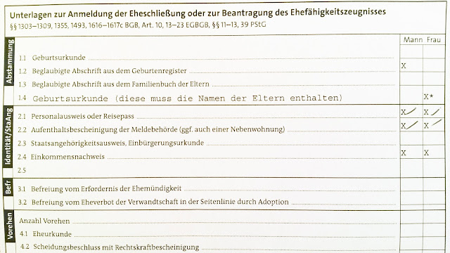 Documents required to get married in Germany