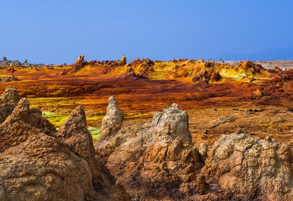 Впадина Данакиль: Самое жаркое место на Земле