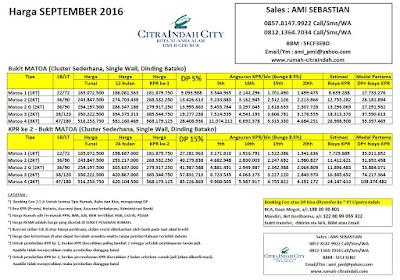 harga-cluster-matoa-citra-indah-city-september-2106