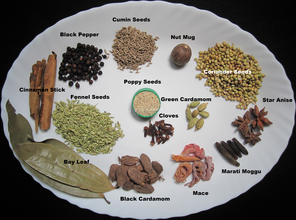 Garam Masala Recipe — Dishmaps