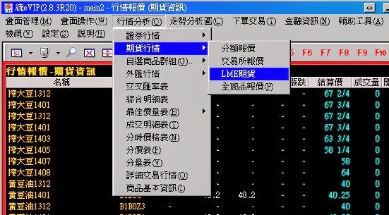 LME交易所交所商品報價畫面解說 @ 國外商品期貨快譯通
