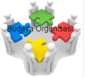 Buat Info - Ilmu Manajemen Industri