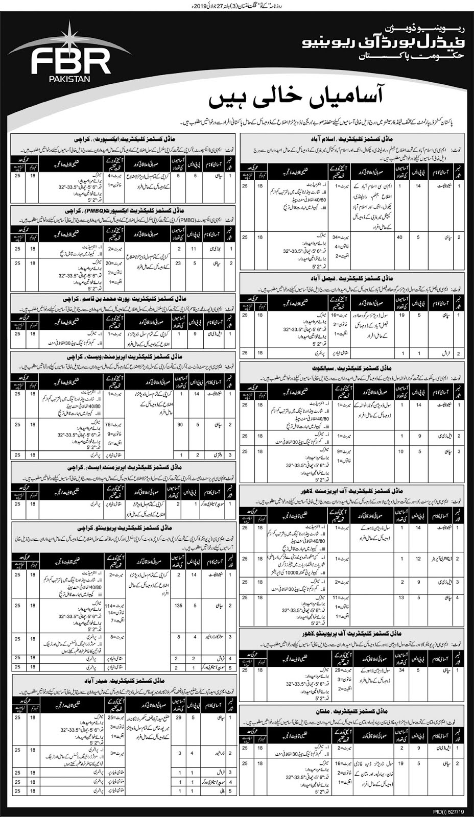FBR Jobs 2019 Federal Board of Revenue Jobs 2019