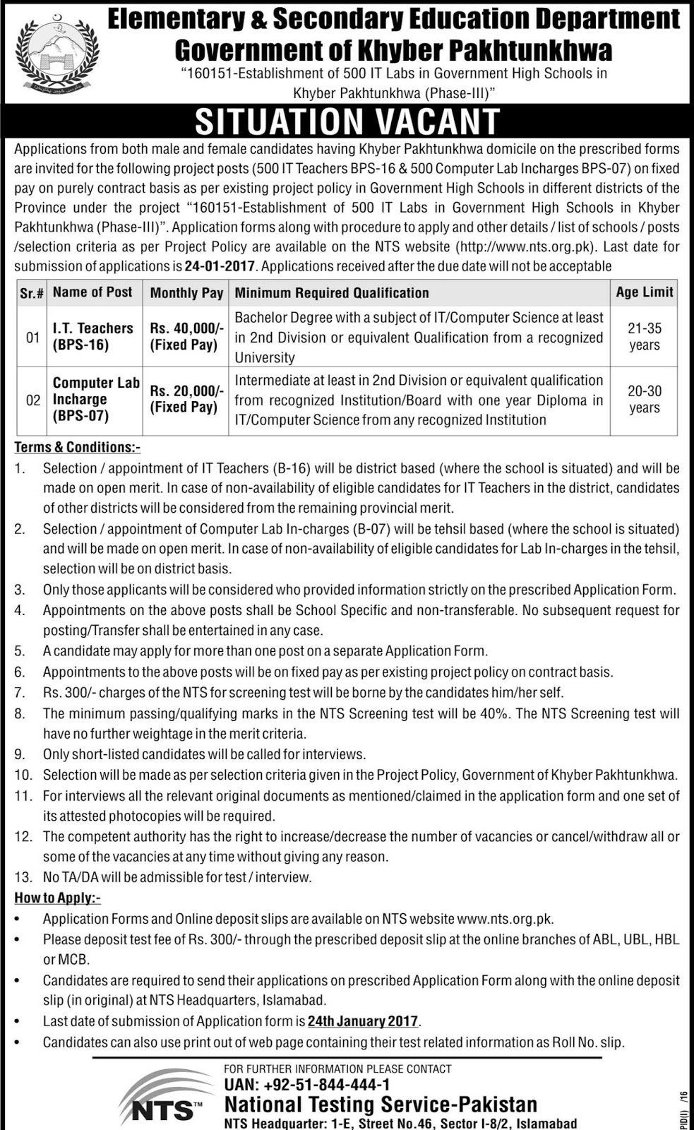 KPK Jobs in Elementary and Secondary Education Department