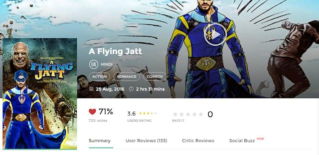 A Flying Jatt (2016) Full Hindi Movie 3gp Mp4 Hq Hd Avi 720P Download