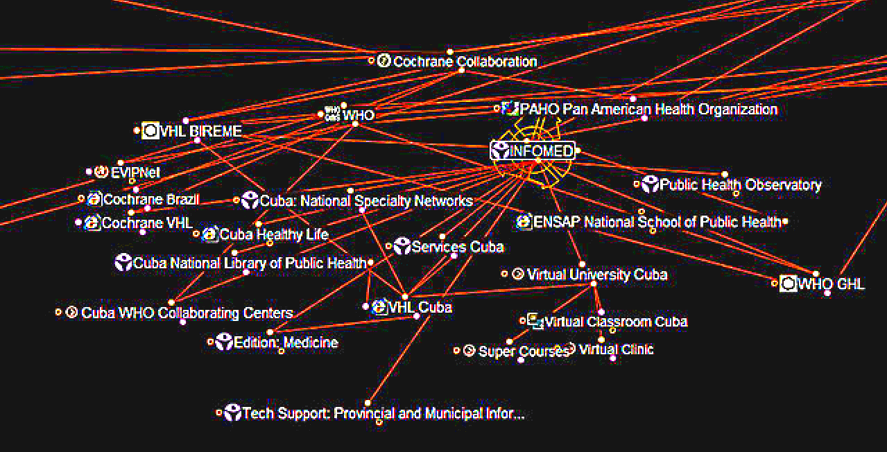 The Internet In Cuba Broadband Connection Sharing Diagram Infomed 2013 Source