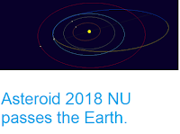 https://sciencythoughts.blogspot.com/2018/07/asteroid-2018-nu-passes-earth.html