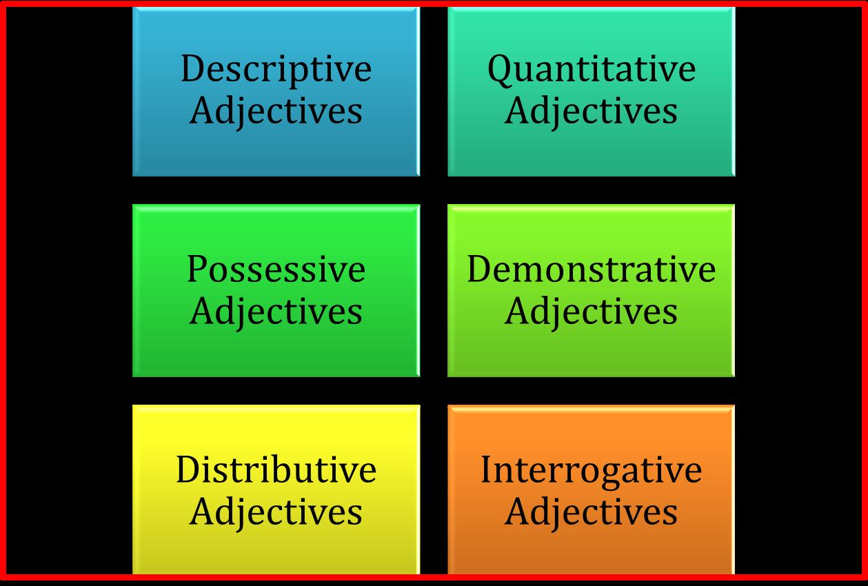 Identifying Kinds Nouns