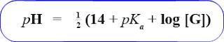 Rumus menghitung pH garam basa