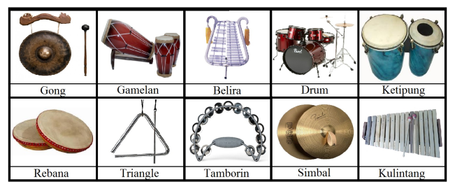82+ Gambar Alat Musik Dan Cara Memainkannya Terlihat Keren