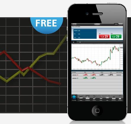 M1 m2 h4 mean on a trading platform