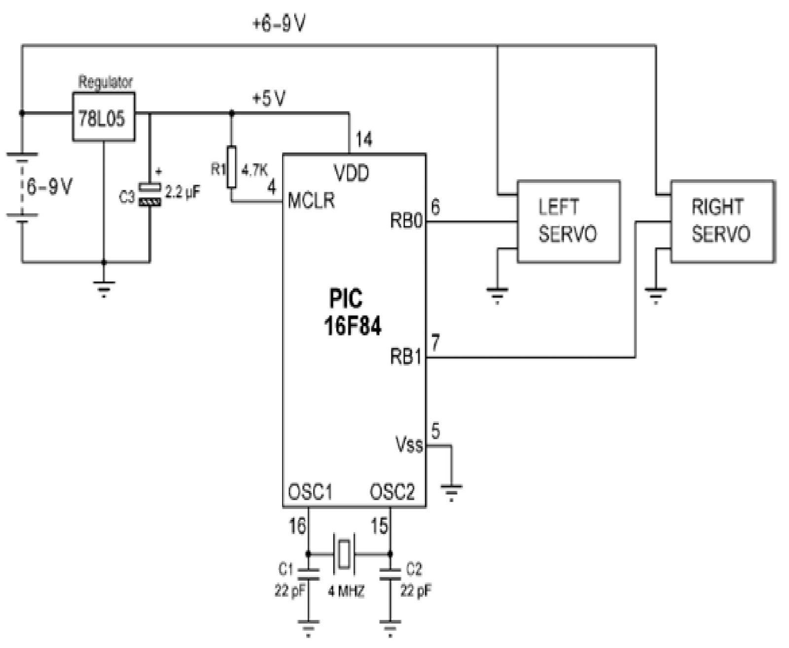 Electroidware Servomotor Based Mobile Robot Control