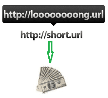 Top 10 URL Shortener Websites To Earn Money