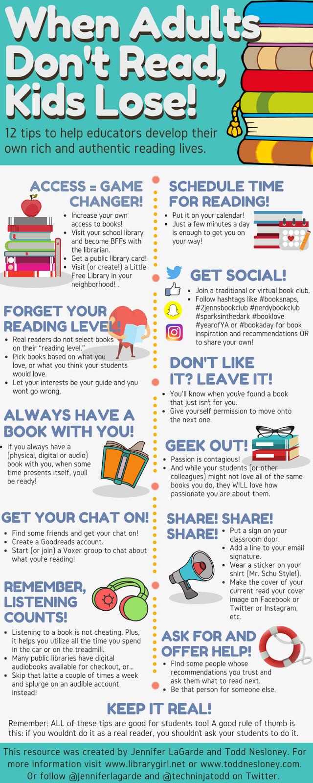 flirt tips pdf reader