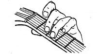 posicion de la mano izquierda para tocar la guitarra