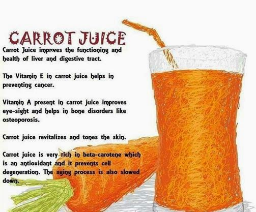 hover_share weight loss - carrot juice