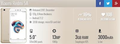 3 HP Android Gaming Murah 1 Jutaan