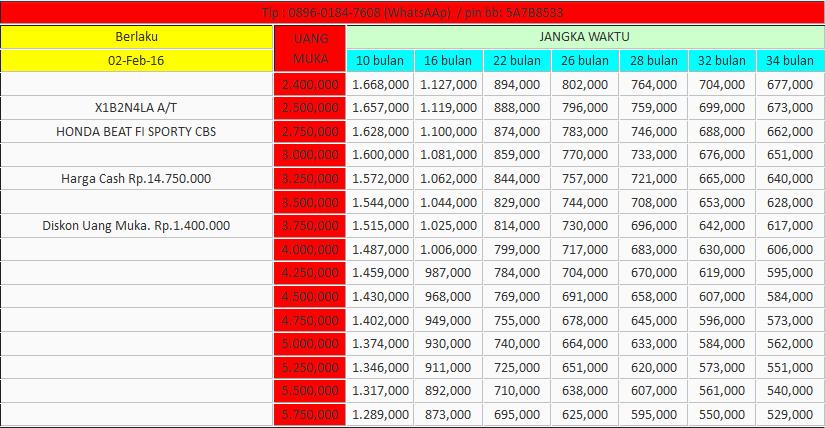 Tabel Angsuran Kredit Motor All New Honda BeAT ESP CBS