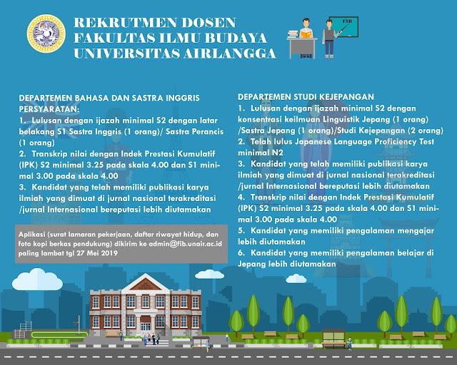 Rekrutmen Dosen Fakultas Ilmu Budaya Universitas Airlangga