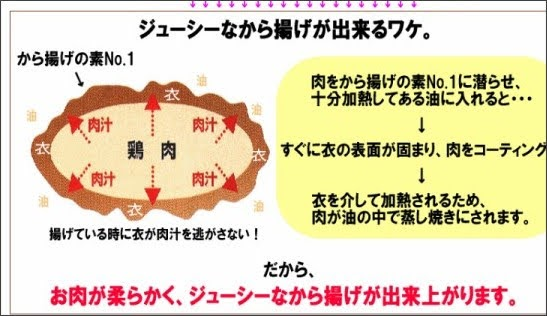 http://item.rakuten.co.jp/nihonshokken/10000255/