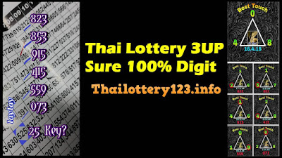 Thai Lottery 3UP Sure 100% Digit