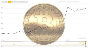 Ramalan Masa Depan Cryptocurrency Bitcoin