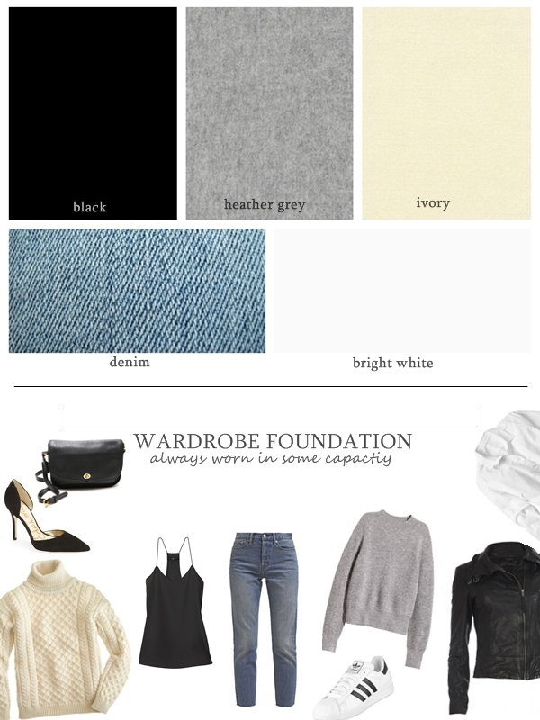 How to pinpoint your wardrobe color palette