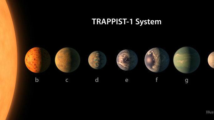 Ilustração da NASA sobre os 7 Planetas