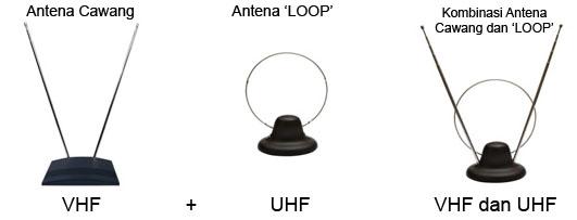 Kombinasi Antena VHF dan UHF