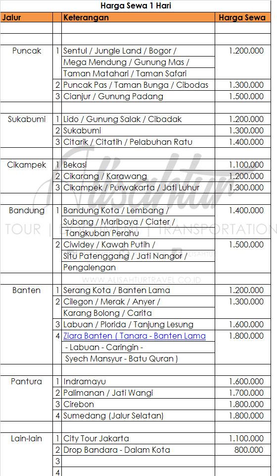 Harga Sewa Elf Tangerang Rental Mobil Elf Azra Travel