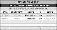 LOTECA 711 - HISTÓRICO JOGO 11