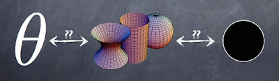 Is there a relation between theta ambiguity, maximal symmetry, and black holes?