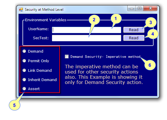 Fig 2. Example - CAS Method Level Security