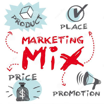 Pengertian Bauran Pemasaran (Marketing Mix)