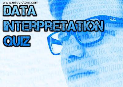 Quantitative Reasoning - Data Interpretation Questions