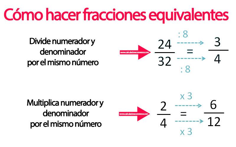 Resultado de imagen de fracciones equivalentes primaria