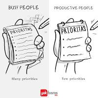 Orang sibuk dan orang produktif