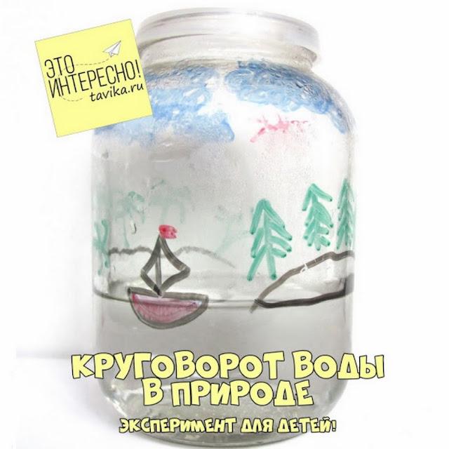Круговорот воды в природе - эксперимент для детей