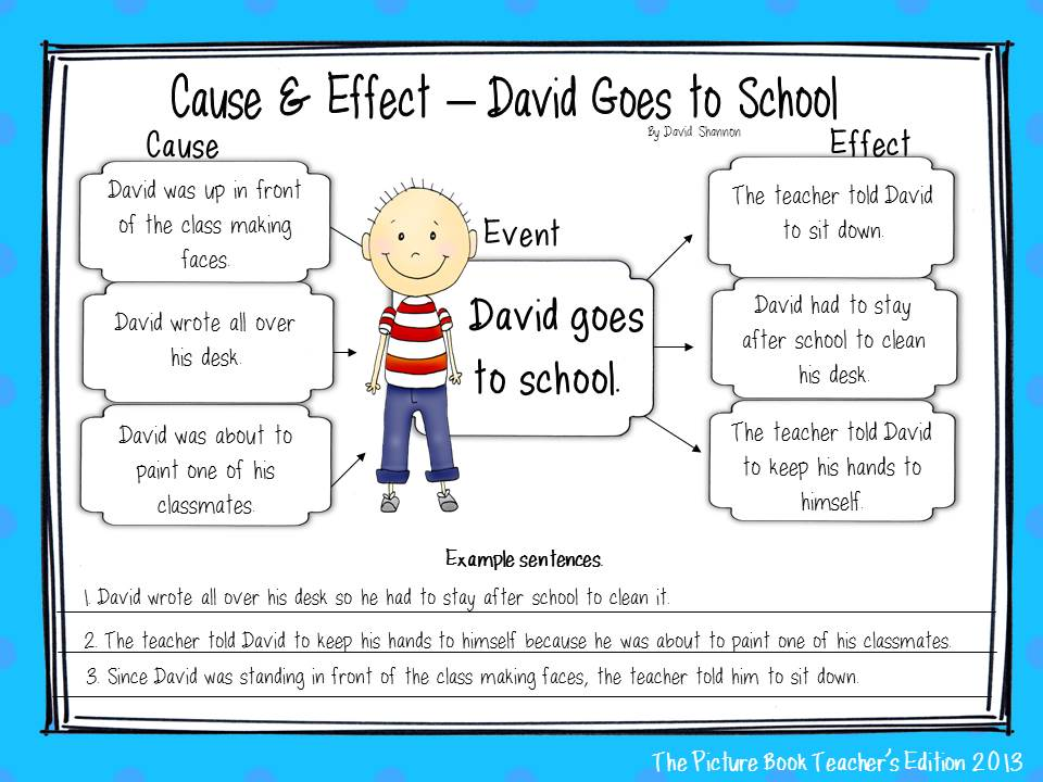 The Picture Book Teachers Edition The Importance of Cause and Effect