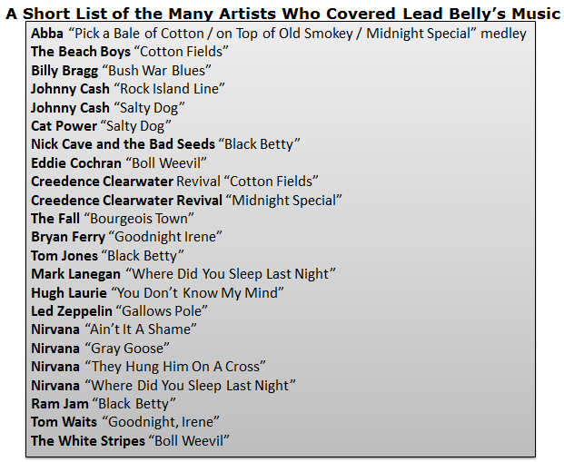 Artists who have had success with Lead Belly's songs