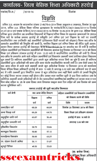 UP JRT Appointment News for Hardoi