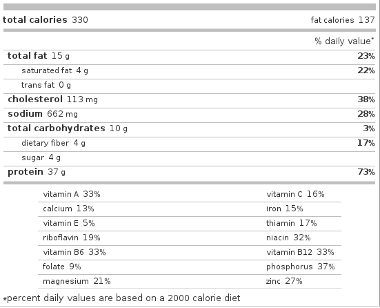 calories and nutritional info for taco meat and salsa recipe